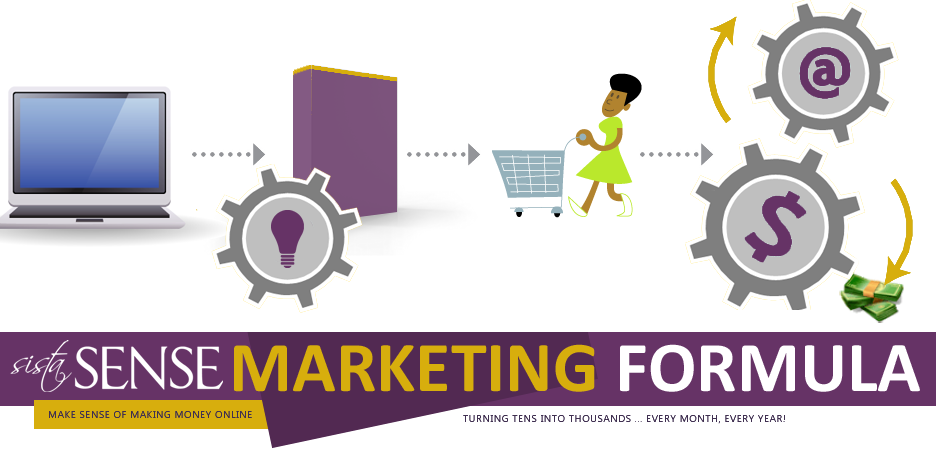 Starter Kit: SistaSense Marketing Formula